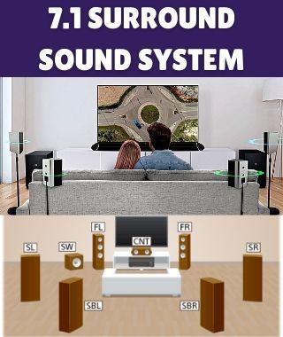 7.1 Surround Sound System
