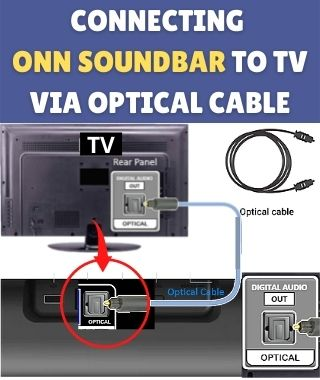 Connecting Onn Soundbar to TV through Optical Cable