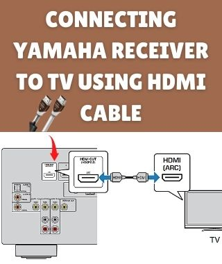 Connecting Yamaha Receiver to TV using HDMI Cable