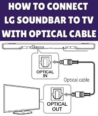 How to connect LG soundbar to TV with Optical cable
